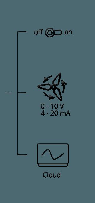 Radon Detection And Control Output Signals